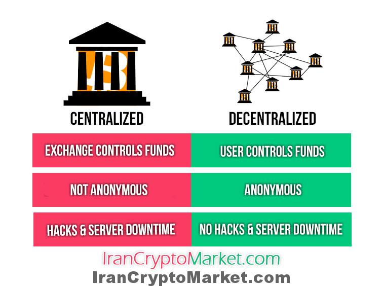 تفاوت غیرمتمرکز (Decentralized) و متمرکز (Centralized)