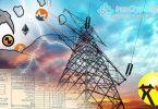 قیمت برق ویژه ماینینگ ارز دیجیتال تصویب خواهد شد